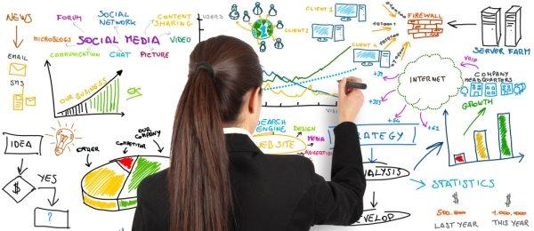 Primele rezultate si urmatoarele termene de solicitare a finantarilor pentru IMM-uri inovatoare | Orizont 2020