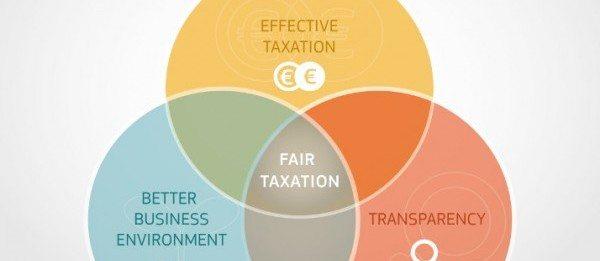Impozitarea pentru corporații, mai echitabilă  și mai transparentă | Lista paradisurilor fiscale