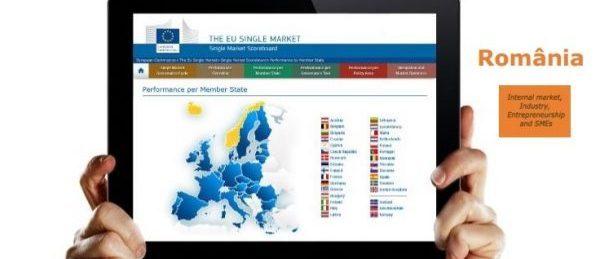 Tabloul de bord al pieței unice  | Raportul 2015 pentru România semnalează probleme în domeniile mediu și achiziții publice