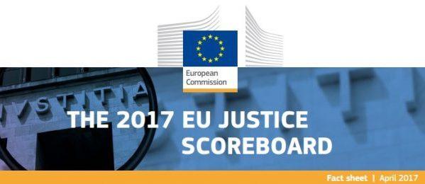 Tabloul de bord al UE privind justiția din 2017